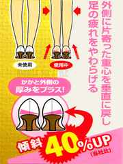歩きながら改善 矯正 美脚 O脚対策 中敷 インソール 22-25.5cm+
