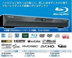 値下!B-CAS付W録!大容量HDD内臓VARDIAブルーレイレコーダー
